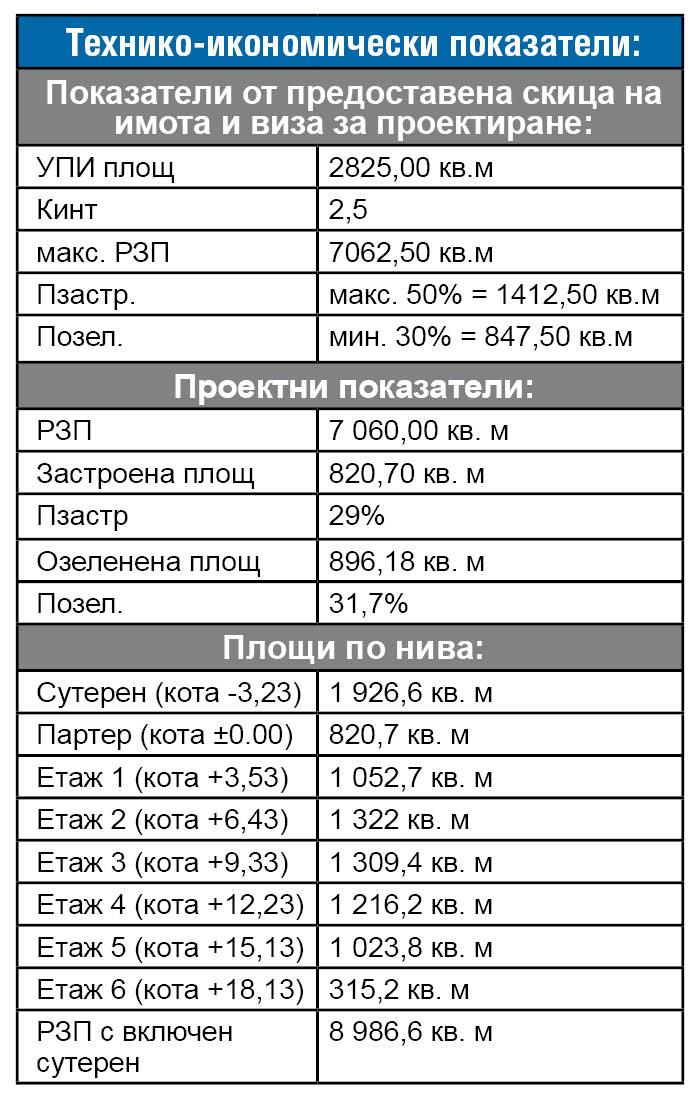 tab12-13_n
